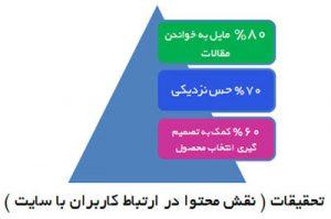 %d8%a8%d8%a7%d8%b2%d8%a7%d8%b1%db%8c%d8%a7%d8%a8%db%8c-%d8%a7%db%8c%d9%86%d8%aa%d8%b1%d9%86%d8%aa%db%8c-%d8%ba%db%8c%d8%b1%d9%85%d8%b3%d8%aa%d9%82%db%8c%d9%85-%d8%a8%d8%a7-%d9%85%d8%ad%d8%aa%d9%88