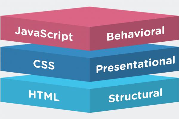 c 600x400 - موجودیت ها در html