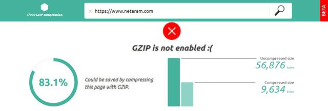 نحوه فعال سازی gzip در سرور و وردپرس – بررسی وضعیت gzip