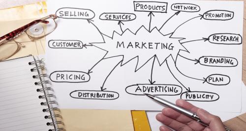 قوانین جدید بازاریابی