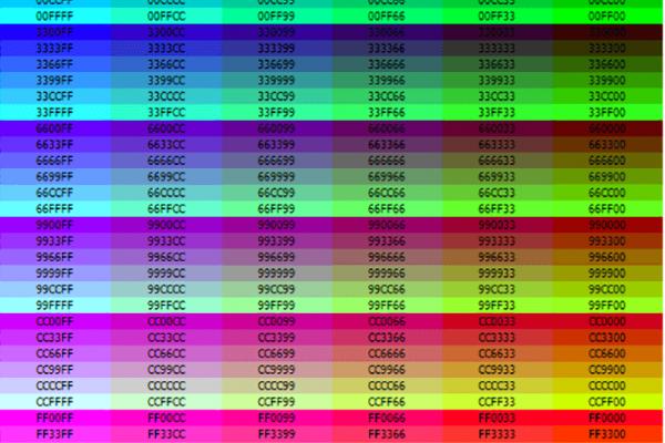 تبدیل RGB به هگزادسیمال