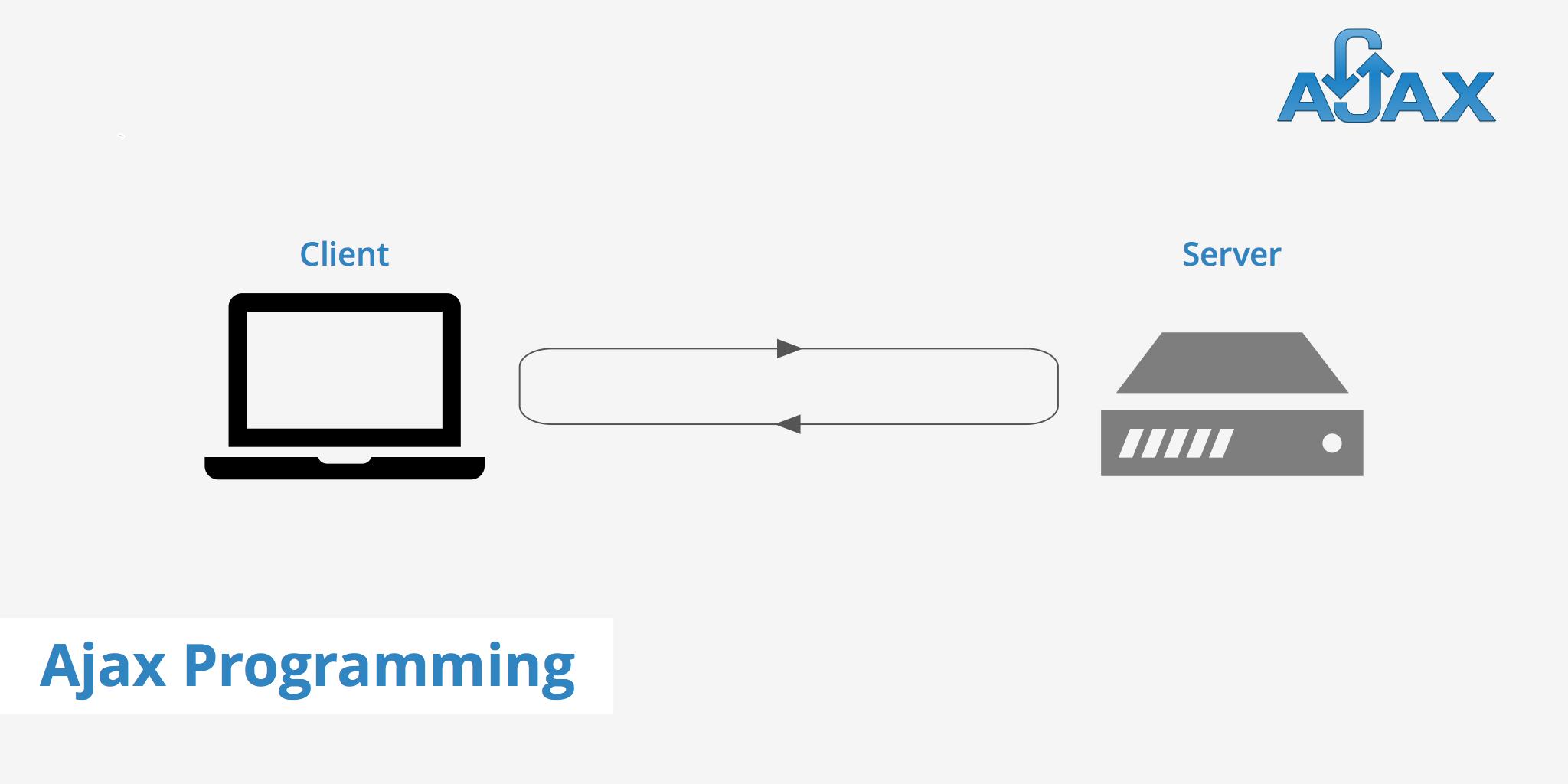 اصطلاحات اولیه طراحی وب و بهینه سازی سایت