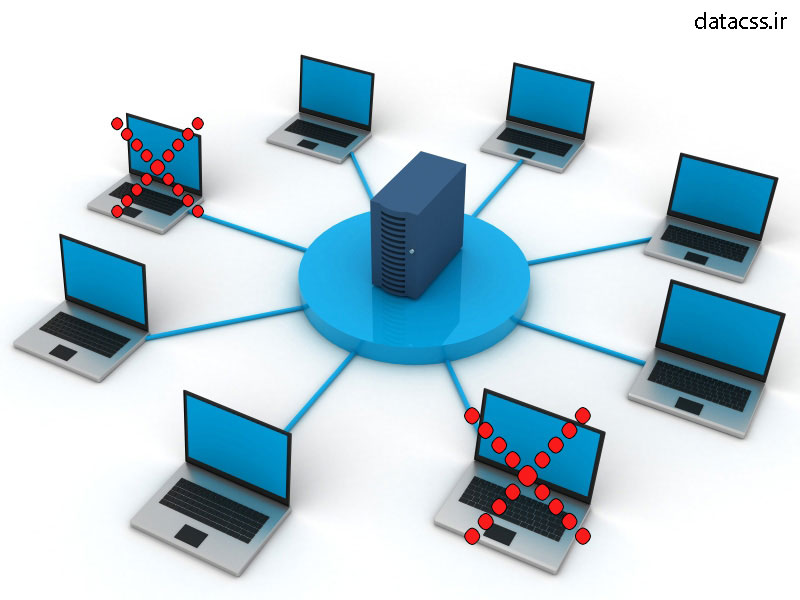 شبکه های کامپیوتری چیست؟