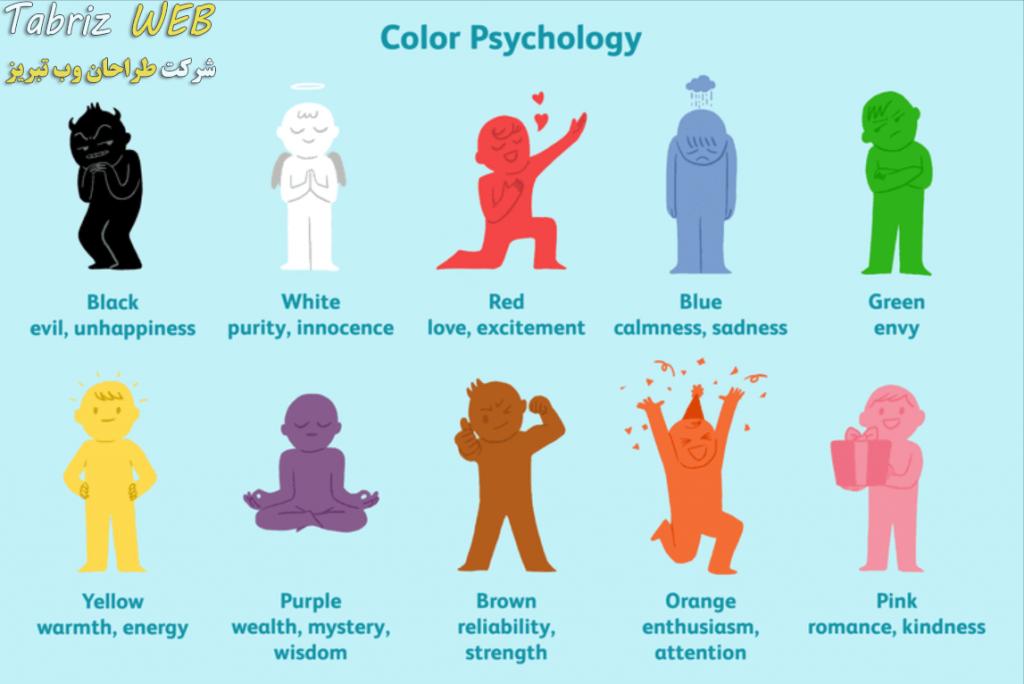 تاثیر ها رنگ | روانشناسی رنگ و اهمیت آن در طراحی - مرکز طراحی سایت در تبریز | 04135595289