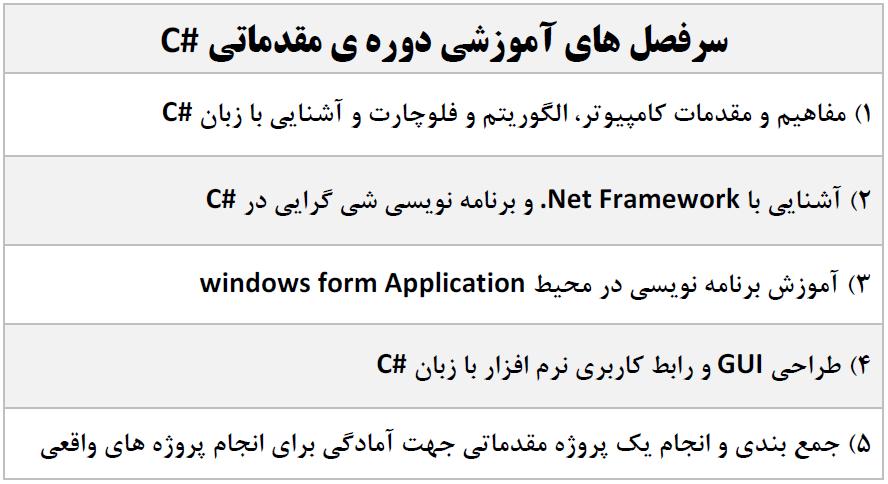 آموزش زبان سی شارپ (#C) در تبریز جهت ورود به بازار کار