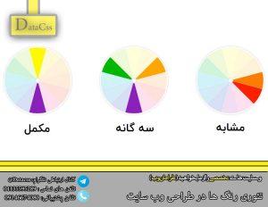 رنگ ها در طراحی وب سایت 1 300x232 - تئوری-رنگ-ها-در-طراحی-وب-سایت-1
