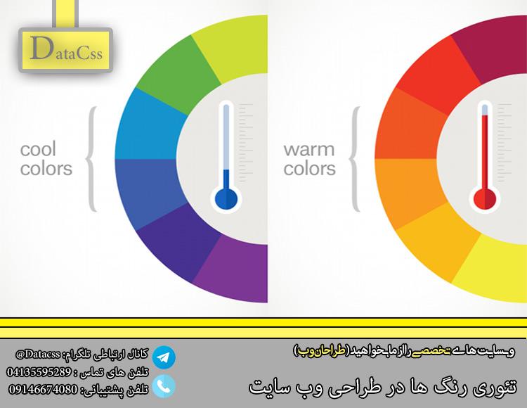 تئوری رنگ ها در طراحی وب سایت